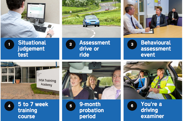 driving-examiner-recruitment-stages