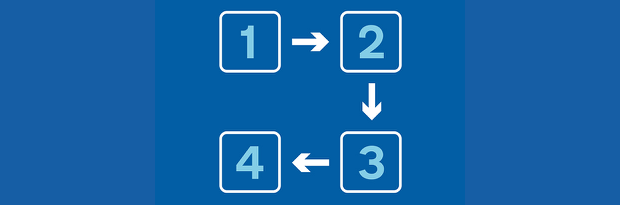 Arrows pointing from 1 to 2 to 3 to 4 in a circle